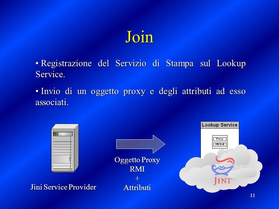 11 Join Registrazione del Servizio di Stampa sul Lookup Service. Registrazione del Servizio di Stampa sul Lookup Service. Invio di un oggetto proxy e