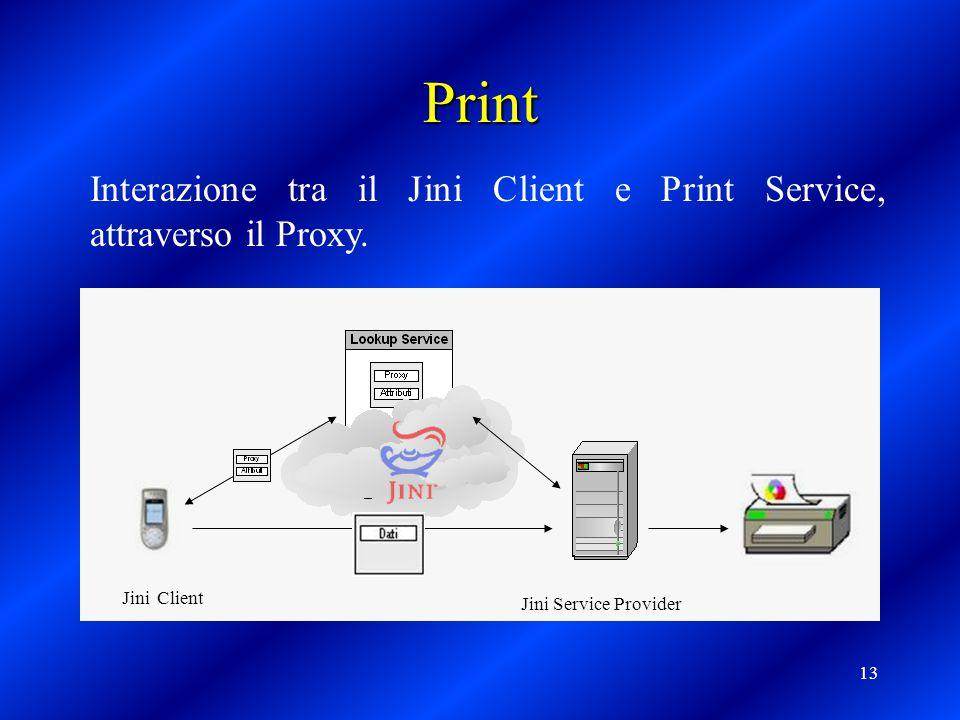 13 Print Interazione tra il Jini Client e Print Service, attraverso il Proxy. Jini Service Provider Jini Client