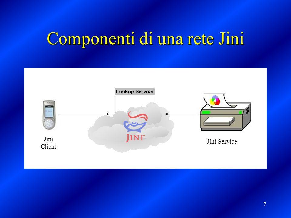 7 Componenti di una rete Jini Jini Client Jini Service