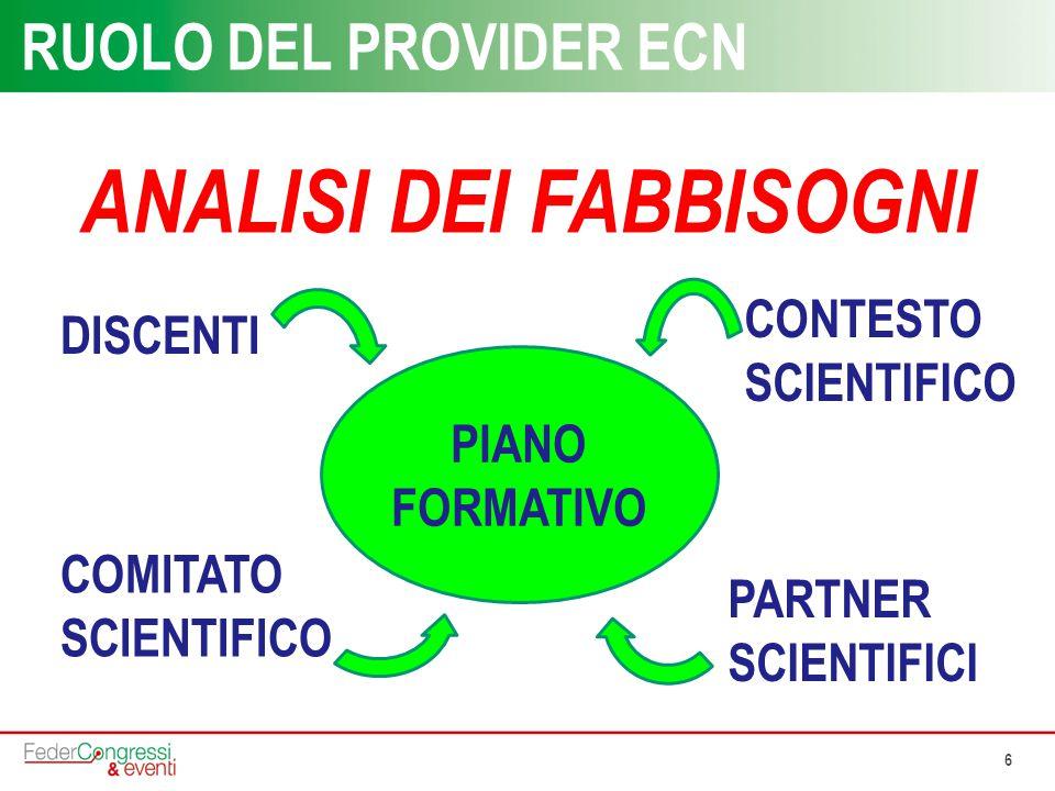 6 RUOLO DEL PROVIDER ECN ANALISI DEI FABBISOGNI PIANO FORMATIVO DISCENTI COMITATO SCIENTIFICO PARTNER SCIENTIFICI CONTESTO SCIENTIFICO