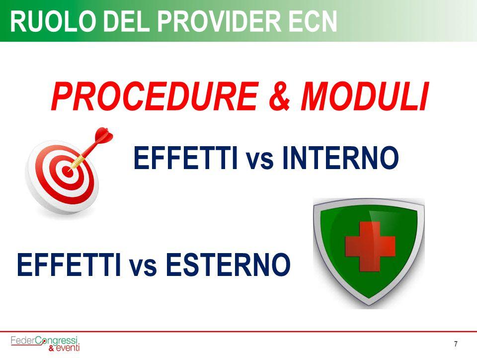 7 RUOLO DEL PROVIDER ECN EFFETTI vs INTERNO EFFETTI vs ESTERNO PROCEDURE & MODULI