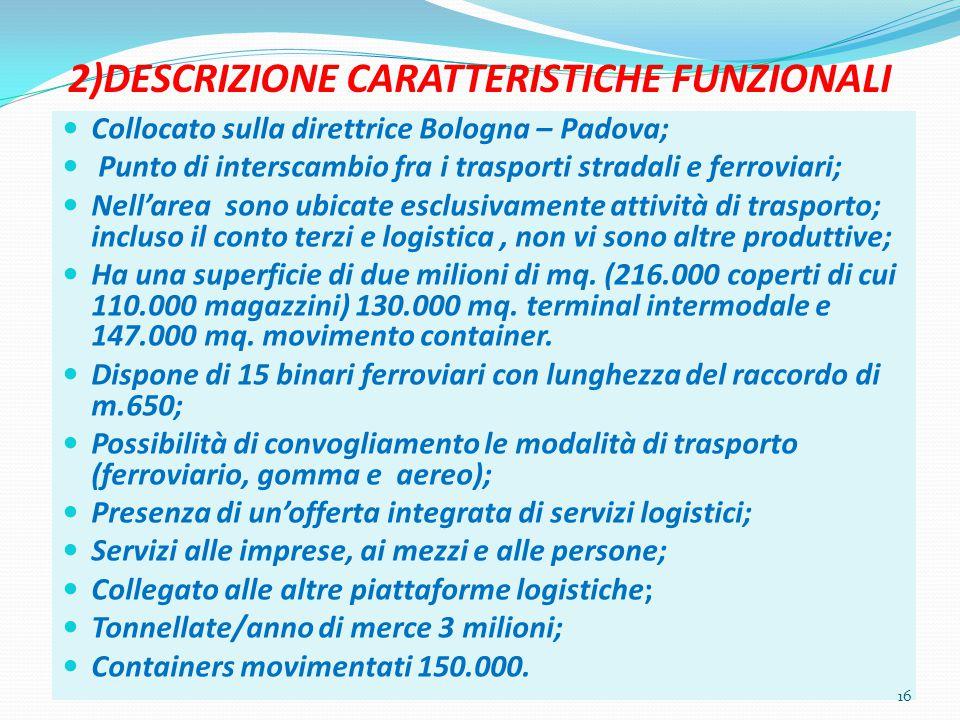 2)DESCRIZIONE CARATTERISTICHE FUNZIONALI Collocato sulla direttrice Bologna – Padova; Punto di interscambio fra i trasporti stradali e ferroviari; Nell'area sono ubicate esclusivamente attività di trasporto; incluso il conto terzi e logistica, non vi sono altre produttive; Ha una superficie di due milioni di mq.