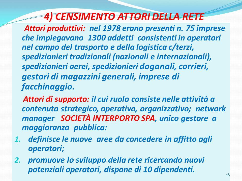 4) CENSIMENTO ATTORI DELLA RETE Attori produttivi: nel 1978 erano presenti n.