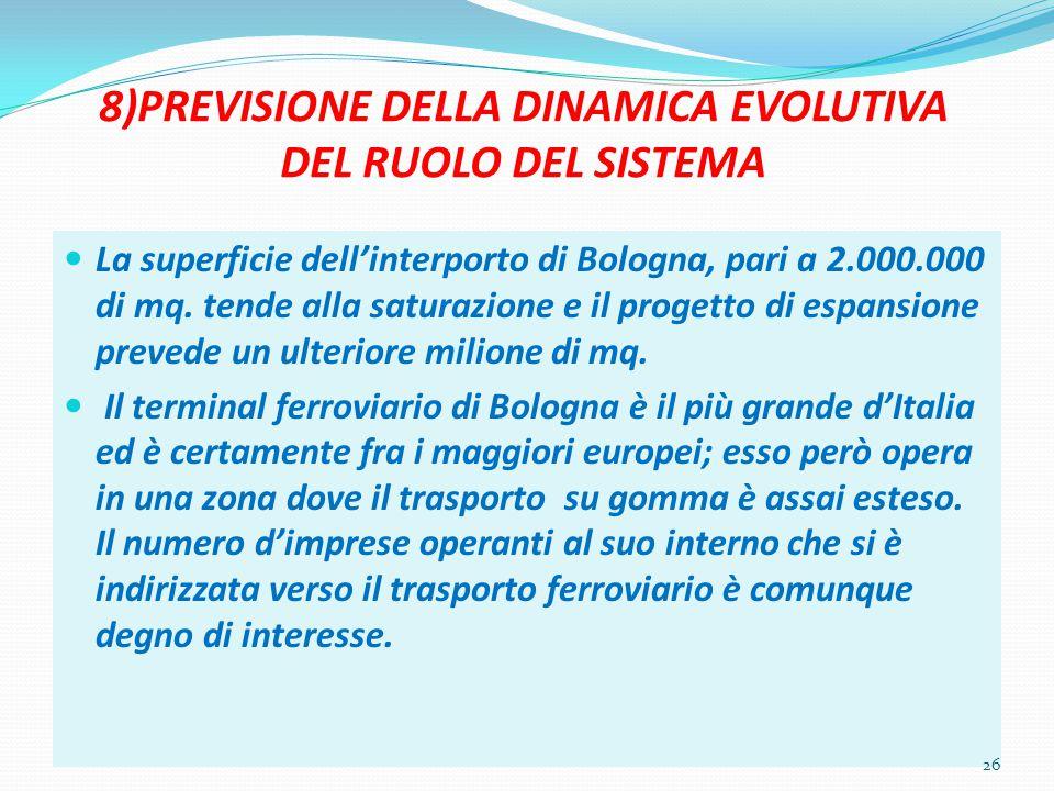 8)PREVISIONE DELLA DINAMICA EVOLUTIVA DEL RUOLO DEL SISTEMA La superficie dell'interporto di Bologna, pari a 2.000.000 di mq. tende alla saturazione e