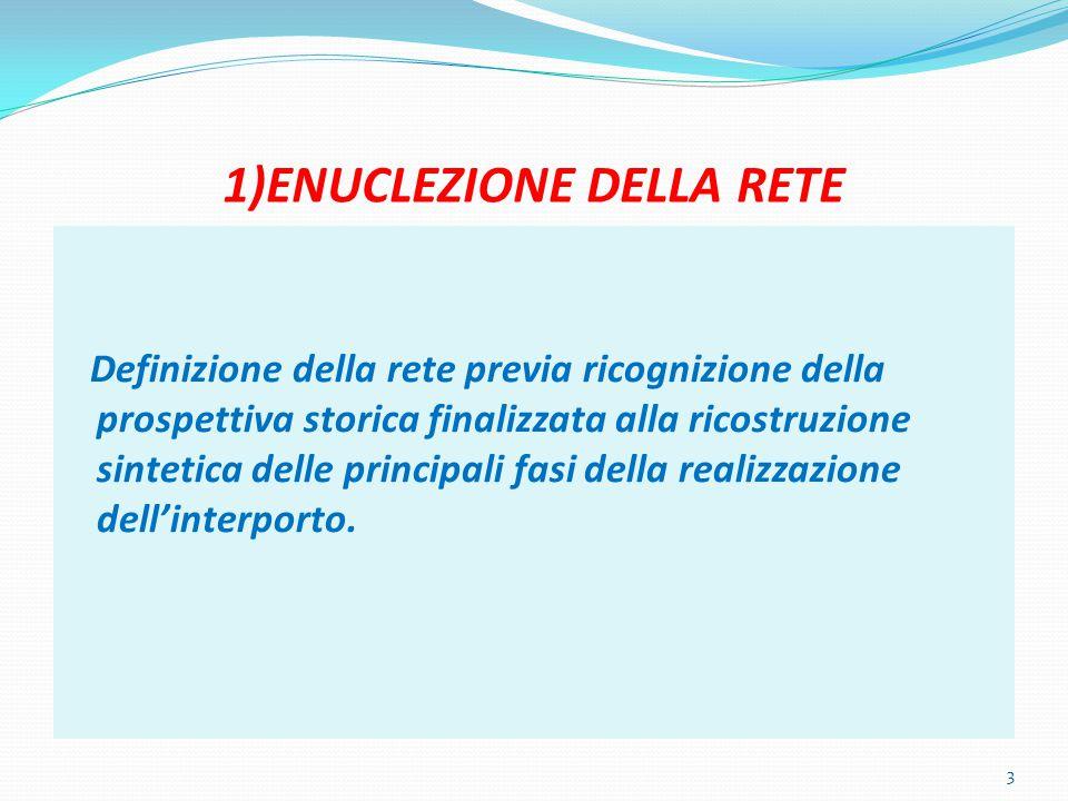 1)ENUCLEZIONE DELLA RETE Definizione della rete previa ricognizione della prospettiva storica finalizzata alla ricostruzione sintetica delle principali fasi della realizzazione dell'interporto.
