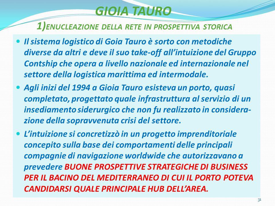 GIOIA TAURO 1) ENUCLEAZIONE DELLA RETE IN PROSPETTIVA STORICA Il sistema logistico di Goia Tauro è sorto con metodiche diverse da altri e deve il suo