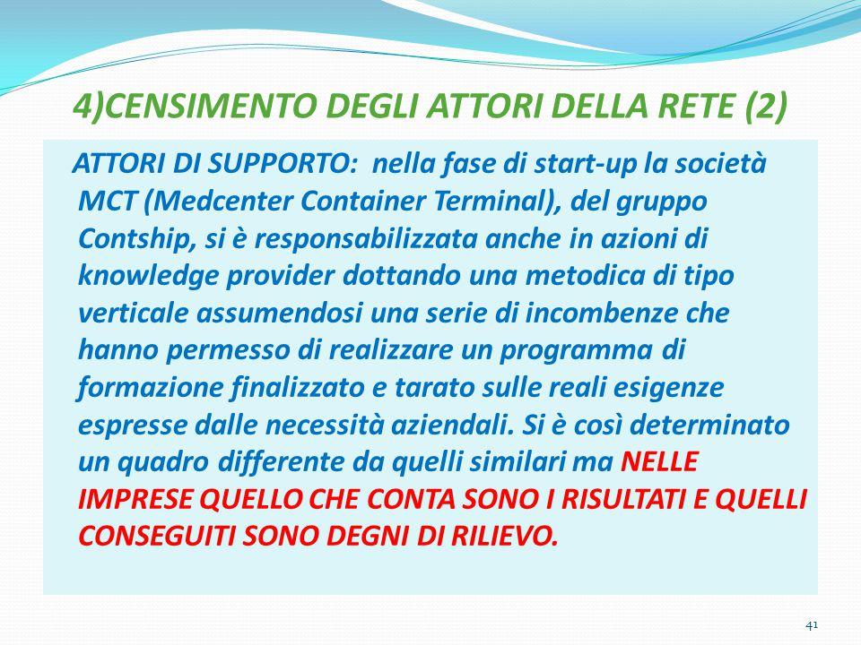 4)CENSIMENTO DEGLI ATTORI DELLA RETE (2) ATTORI DI SUPPORTO: nella fase di start-up la società MCT (Medcenter Container Terminal), del gruppo Contship