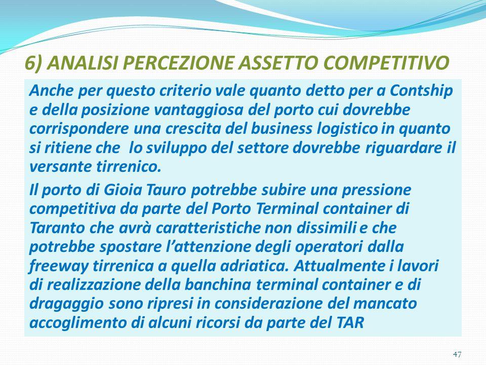 6) ANALISI PERCEZIONE ASSETTO COMPETITIVO Anche per questo criterio vale quanto detto per a Contship e della posizione vantaggiosa del porto cui dovre