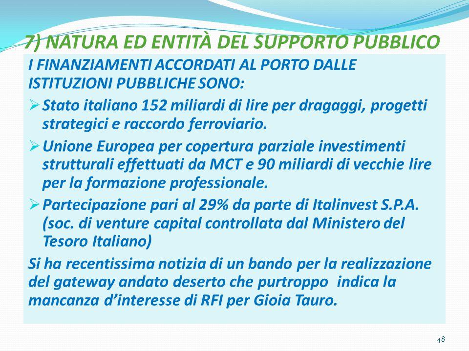 7) NATURA ED ENTITÀ DEL SUPPORTO PUBBLICO I FINANZIAMENTI ACCORDATI AL PORTO DALLE ISTITUZIONI PUBBLICHE SONO:  Stato italiano 152 miliardi di lire per dragaggi, progetti strategici e raccordo ferroviario.