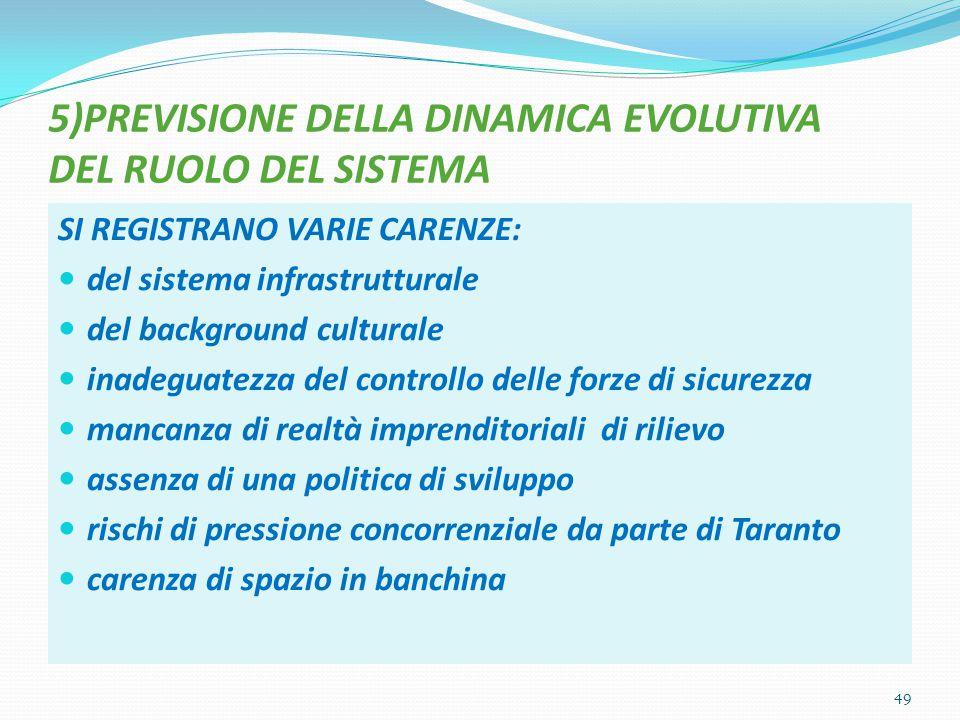 5)PREVISIONE DELLA DINAMICA EVOLUTIVA DEL RUOLO DEL SISTEMA SI REGISTRANO VARIE CARENZE: del sistema infrastrutturale del background culturale inadegu