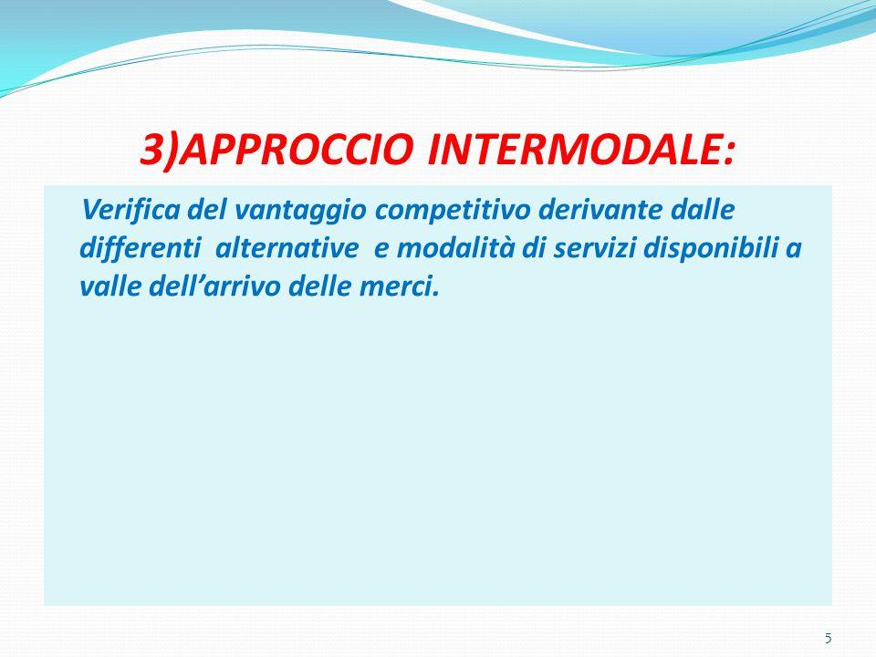 3)APPROCCIO INTERMODALE: Verifica del vantaggio competitivo derivante dalle differenti alternative e modalità di servizi disponibili a valle dell'arrivo delle merci.