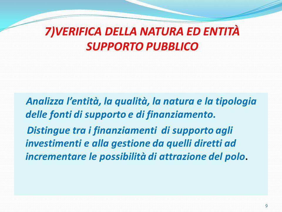 7)VERIFICA DELLA NATURA ED ENTITÀ SUPPORTO PUBBLICO Analizza l'entità, la qualità, la natura e la tipologia delle fonti di supporto e di finanziamento.