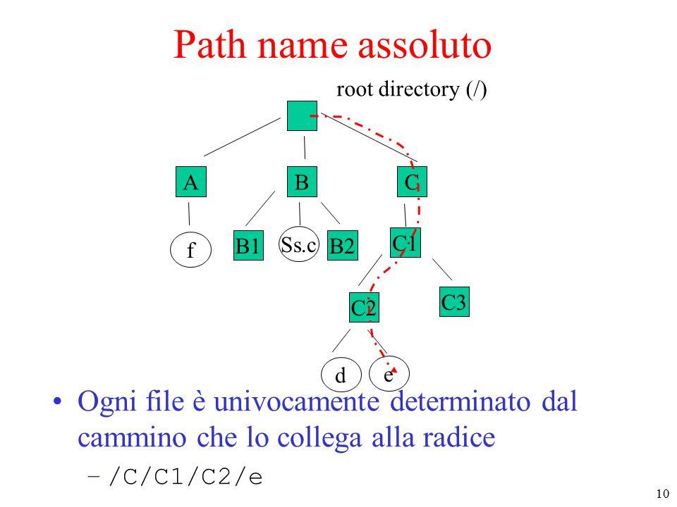 10 ABC f B1B2 Ss.c C1 C2 e d root directory (/) C3 Path name assoluto Ogni file è univocamente determinato dal cammino che lo collega alla radice –/C/