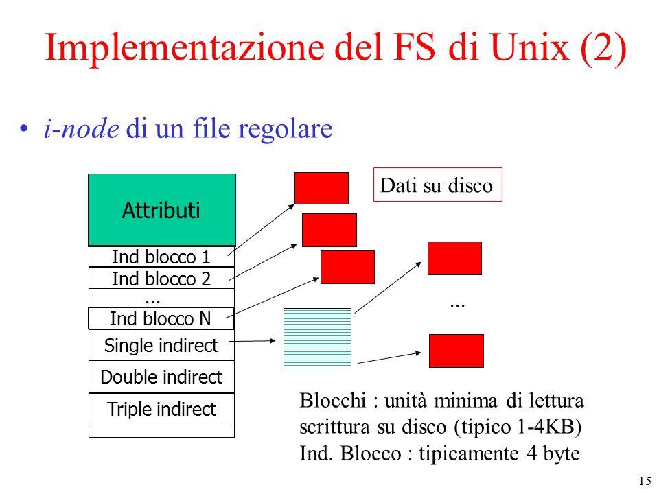 15 Implementazione del FS di Unix (2) i-node di un file regolare Attributi Ind blocco 1 Ind blocco 2 Single indirect Ind blocco N... Blocchi : unità m