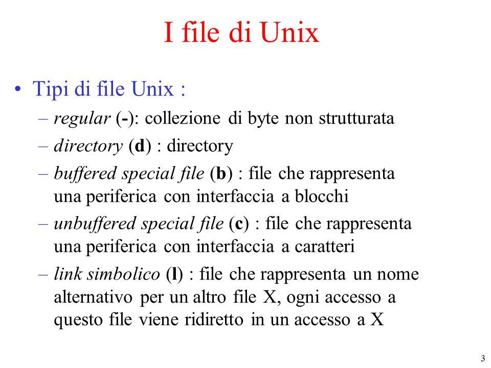 3 I file di Unix Tipi di file Unix : –regular (-): collezione di byte non strutturata –directory (d) : directory –buffered special file (b) : file che rappresenta una periferica con interfaccia a blocchi –unbuffered special file (c) : file che rappresenta una periferica con interfaccia a caratteri –link simbolico (l) : file che rappresenta un nome alternativo per un altro file X, ogni accesso a questo file viene ridiretto in un accesso a X
