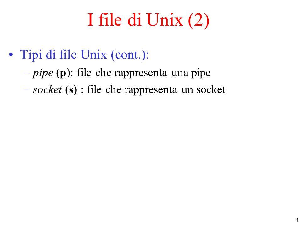 5 Attributi di un file Unix File = dati + attributi Alcuni attributi dei file unix : –es.