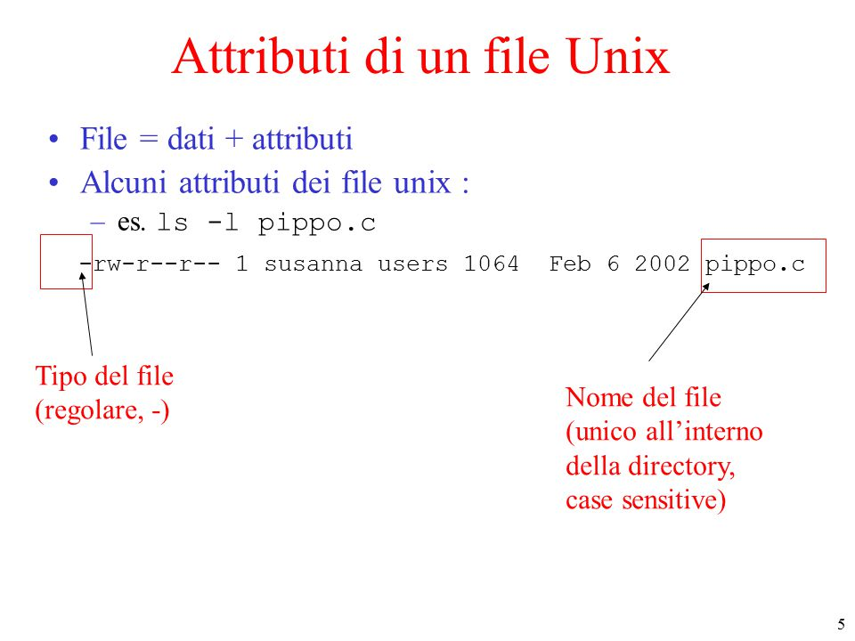 5 Attributi di un file Unix File = dati + attributi Alcuni attributi dei file unix : –es. ls -l pippo.c -rw-r--r-- 1 susanna users 1064 Feb 6 2002 pip