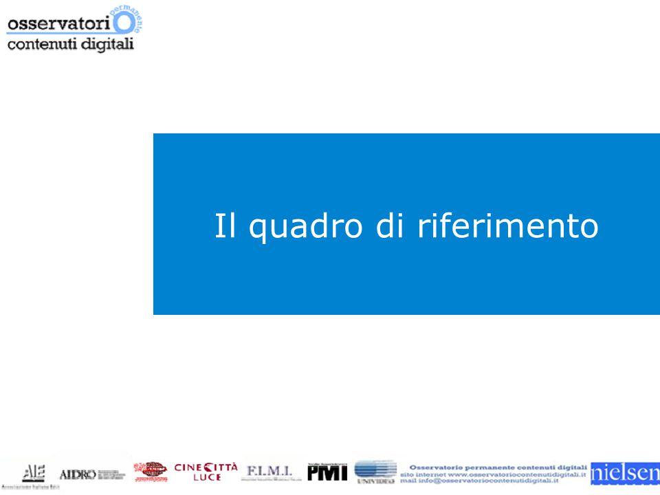Tecnologia (-) Tecnologia (+) Cultura (-) Cultura (+) Gli assi di riferimento Impatto sugli acquisti e sulle modalità di fruizione