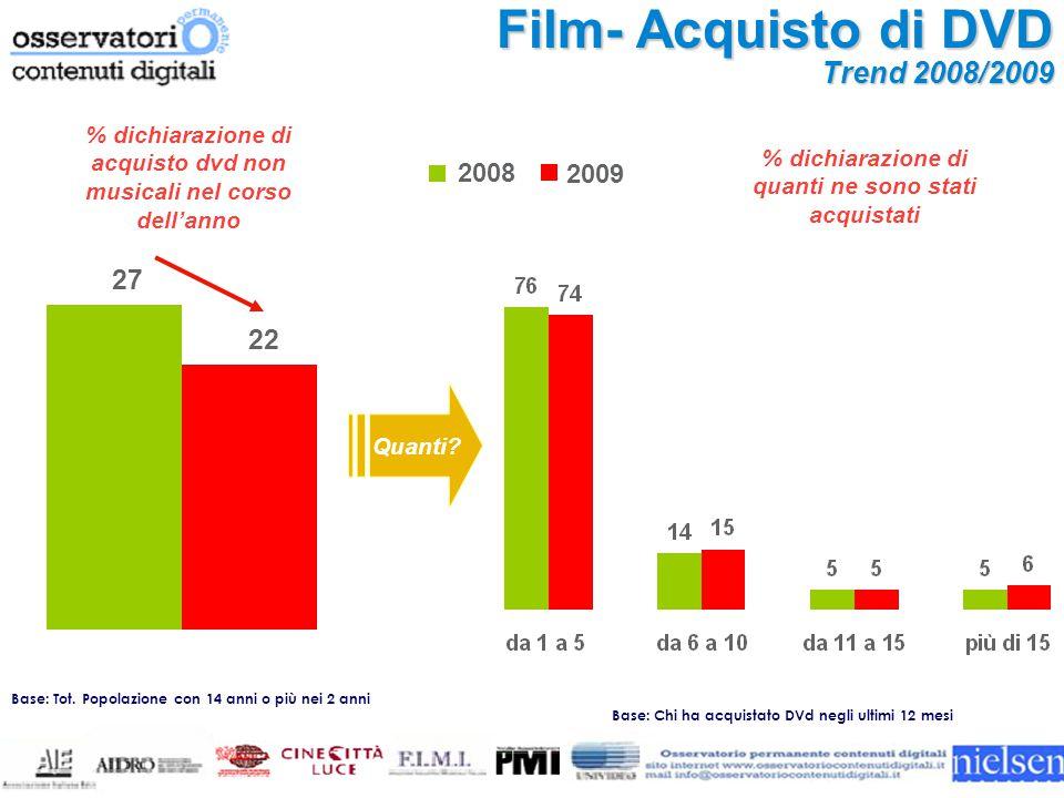 Base: Chi ha acquistato DVd negli ultimi 12 mesi Film- Acquisto di DVD Trend 2008/2009 Quanti.