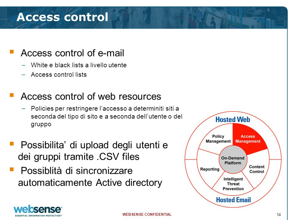 WEBSENSE CONFIDENTIAL 14 Access control  Access control of e-mail –White e black lists a livello utente –Access control lists  Access control of web