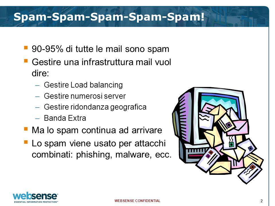 WEBSENSE CONFIDENTIAL 33 Viruses & Malware  5 anni fa – 99% di tutto il malware nelle email era in attach  Oggi – 95% del malware viene inserito nelle email con un URL  85% delle email indesiderate contiene dei link ad un sito web  Malware Web-based è in crescita  Il numero di attacchi combinati (mail+web) è in crescita