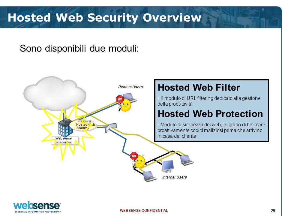 WEBSENSE CONFIDENTIAL 29 Hosted Web Security Overview Sono disponibili due moduli: Hosted Web Filter Il modulo di URL filtering dedicato alla gestione