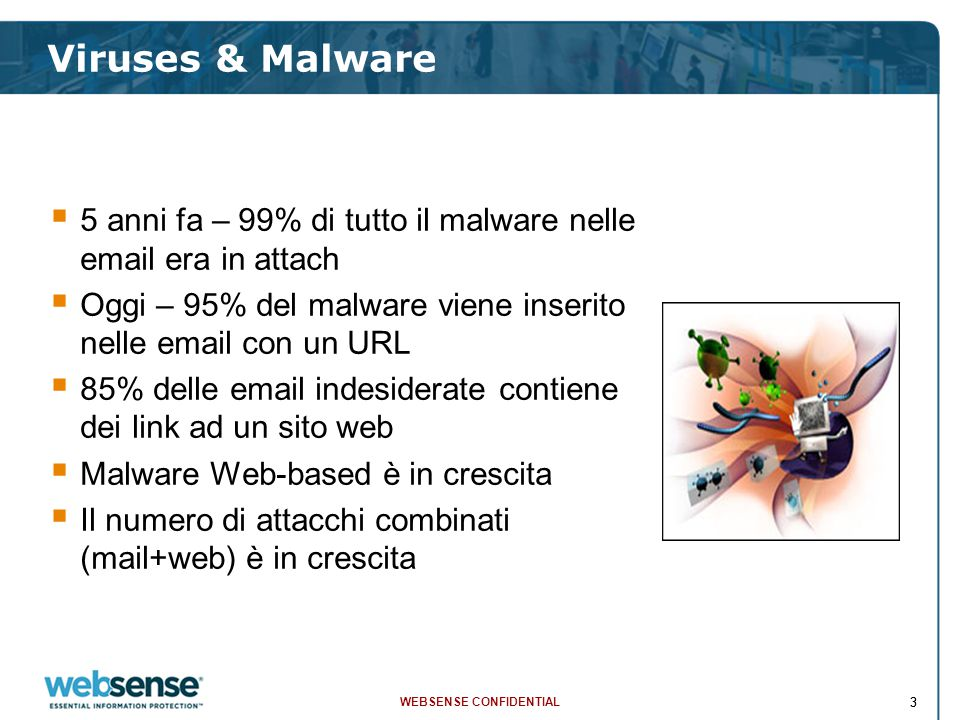 WEBSENSE CONFIDENTIAL 44 Risk and Uncertainty  Crescita dell'infrastruttura  Capacity planning  Business continuity  Disaster recovery  Contingency planning