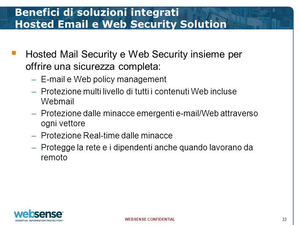 WEBSENSE CONFIDENTIAL 33 Benefici di soluzioni integrati Hosted Email e Web Security Solution  Hosted Mail Security e Web Security insieme per offrir