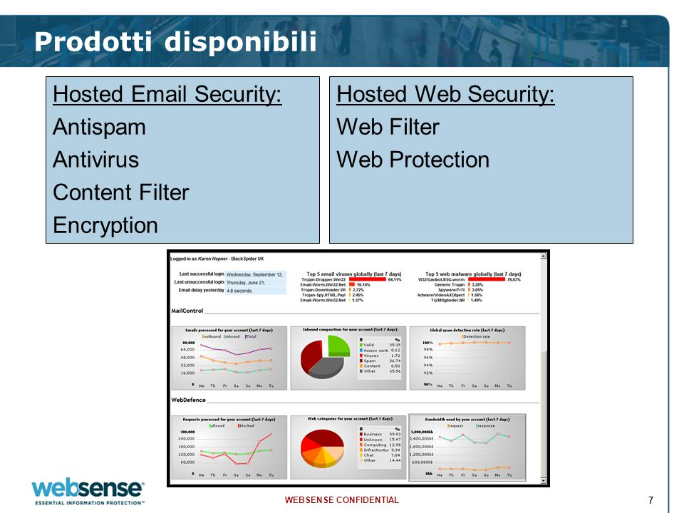 Websense Hosted Web Security