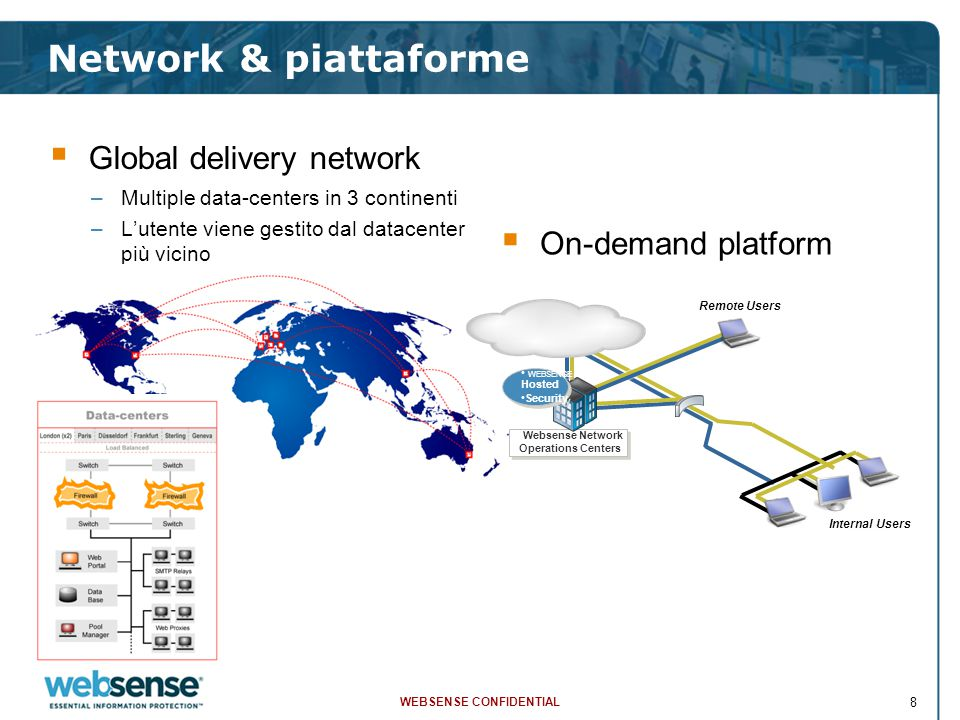 WEBSENSE CONFIDENTIAL 8  Global delivery network –Multiple data-centers in 3 continenti –L'utente viene gestito dal datacenter più vicino  On-demand platform Network & piattaforme Internal Users Remote Users Websense Network Operations Centers WEBSENSE Hosted Security WEBSENSE Hosted Security