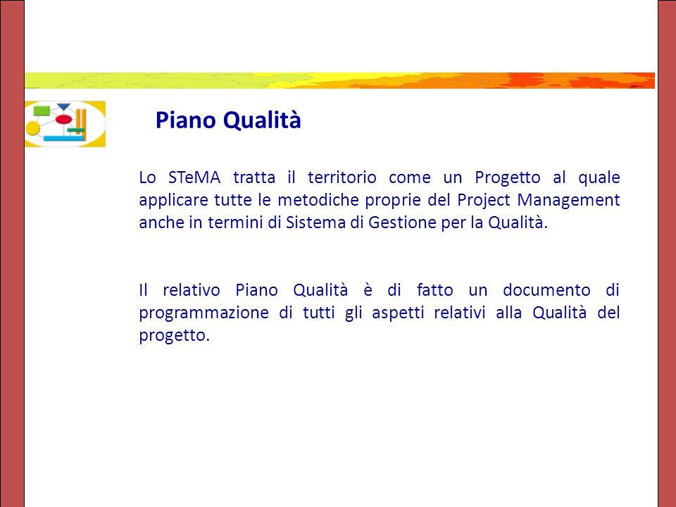 Piano Qualità Lo STeMA tratta il territorio come un Progetto al quale applicare tutte le metodiche proprie del Project Management anche in termini di Sistema di Gestione per la Qualità.