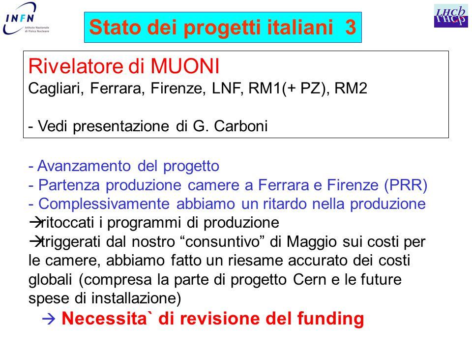 Rivelatore di MUONI Cagliari, Ferrara, Firenze, LNF, RM1(+ PZ), RM2 - Vedi presentazione di G.