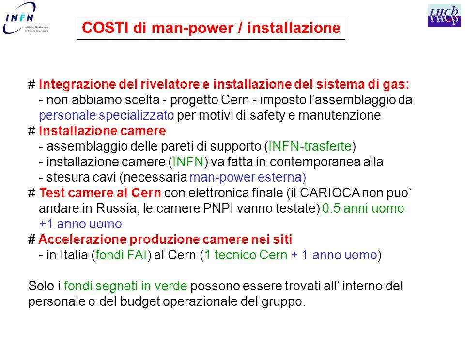 COSTI di man-power / installazione # Integrazione del rivelatore e installazione del sistema di gas: - non abbiamo scelta - progetto Cern - imposto l'assemblaggio da personale specializzato per motivi di safety e manutenzione # Installazione camere - assemblaggio delle pareti di supporto (INFN-trasferte) - installazione camere (INFN) va fatta in contemporanea alla - stesura cavi (necessaria man-power esterna) # Test camere al Cern con elettronica finale (il CARIOCA non puo` andare in Russia, le camere PNPI vanno testate) 0.5 anni uomo +1 anno uomo # Accelerazione produzione camere nei siti - in Italia (fondi FAI) al Cern (1 tecnico Cern + 1 anno uomo) Solo i fondi segnati in verde possono essere trovati all' interno del personale o del budget operazionale del gruppo.