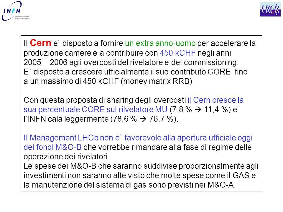 Il Cern e` disposto a fornire un extra anno-uomo per accelerare la produzione camere e a contribuire con 450 kCHF negli anni 2005 – 2006 agli overcosti del rivelatore e del commissioning.