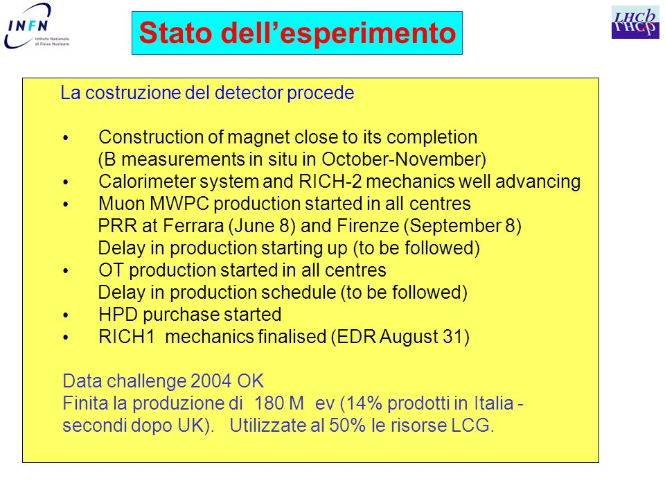 La costruzione del detector procede Construction of magnet close to its completion (B measurements in situ in October-November) Calorimeter system and RICH-2 mechanics well advancing Muon MWPC production started in all centres PRR at Ferrara (June 8) and Firenze (September 8) Delay in production starting up (to be followed) OT production started in all centres Delay in production schedule (to be followed) HPD purchase started RICH1 mechanics finalised (EDR August 31) Data challenge 2004 OK Finita la produzione di 180 M ev (14% prodotti in Italia - secondi dopo UK).