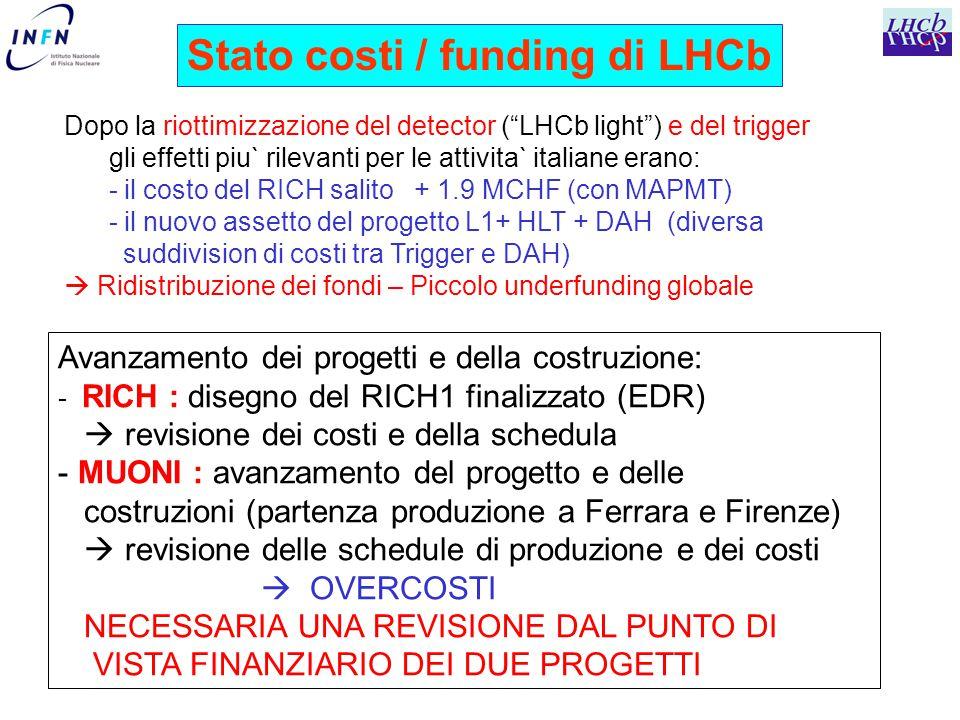 Dopo la riottimizzazione del detector ( LHCb light ) e del trigger gli effetti piu` rilevanti per le attivita` italiane erano: - il costo del RICH salito + 1.9 MCHF (con MAPMT) - il nuovo assetto del progetto L1+ HLT + DAH (diversa suddivision di costi tra Trigger e DAH)  Ridistribuzione dei fondi – Piccolo underfunding globale Stato costi / funding di LHCb Avanzamento dei progetti e della costruzione: - RICH : disegno del RICH1 finalizzato (EDR)  revisione dei costi e della schedula - MUONI : avanzamento del progetto e delle costruzioni (partenza produzione a Ferrara e Firenze)  revisione delle schedule di produzione e dei costi  OVERCOSTI NECESSARIA UNA REVISIONE DAL PUNTO DI VISTA FINANZIARIO DEI DUE PROGETTI