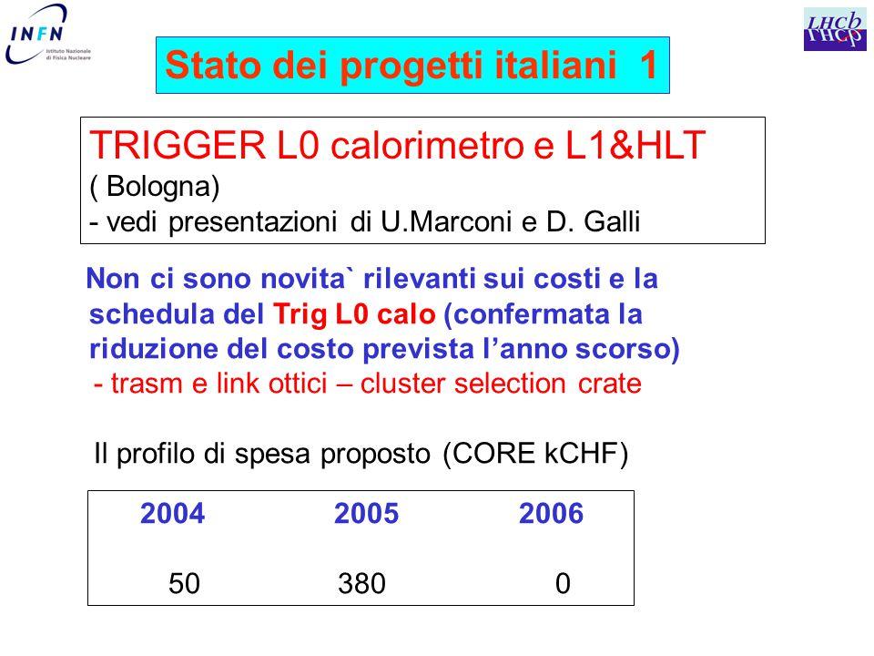 Stato dei progetti italiani 1 Non ci sono novita` rilevanti sui costi e la schedula del Trig L0 calo (confermata la riduzione del costo prevista l'anno scorso) - trasm e link ottici – cluster selection crate Il profilo di spesa proposto (CORE kCHF) TRIGGER L0 calorimetro e L1&HLT ( Bologna) - vedi presentazioni di U.Marconi e D.
