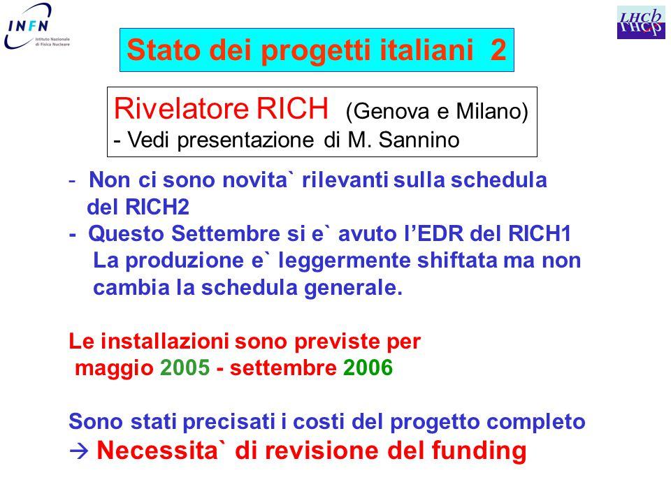 - Non ci sono novita` rilevanti sulla schedula del RICH2 - Questo Settembre si e` avuto l'EDR del RICH1 La produzione e` leggermente shiftata ma non cambia la schedula generale.