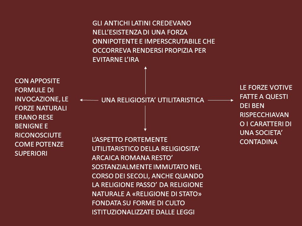 LE FESTE RELIGIOSE I ROMANI, FIN DAI TEMPI PIÙ ANTICHI CREDEVANO IN UNA FORZA SUPERIORE E ONNIPOTENTE LA LORO RELIGIONE ERA DETTA DI CARATTERE PRATICO ADATTA A UN POPOLO DI AGRICOLTORI E PASTORI INFATTI, ESSA ERA INCENTRATA SUL VALORIZZARE DAL PUNTO DIVISTA MISTRICO LA NATURA ED I SUOI ASPETTI PER I ROMANI, QUINDI, LA RELIGIONE E GLI DEI ERANO PRESENTI IN TUTTI GLI ASPETTI DELLA VITA QUOTIDIANA E NON NELLE OFFERTE SACRIFICALI SI DOVEVANO OSSERVARE RIGOROSAMENTE LE PRESCRIZIONI LITURGICHE VI ERA INFATTI UN RITO PER ACCOGLIERE LE DIVINITA' DEI NEMICI VICINI, PER NON OFFENDERLE E NON ANDARE INCONTRO ALLA LORO VENDETTA