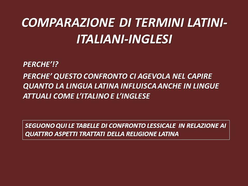 COMPARAZIONE DI TERMINI LATINI- ITALIANI-INGLESI PERCHE'!? PERCHE' QUESTO CONFRONTO CI AGEVOLA NEL CAPIRE QUANTO LA LINGUA LATINA INFLUISCA ANCHE IN L