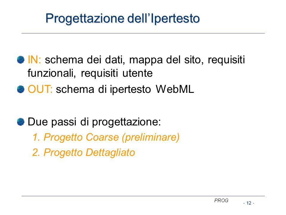 PROG - 12 - Progettazione dell'Ipertesto IN: schema dei dati, mappa del sito, requisiti funzionali, requisiti utente OUT: schema di ipertesto WebML Due passi di progettazione: 1.