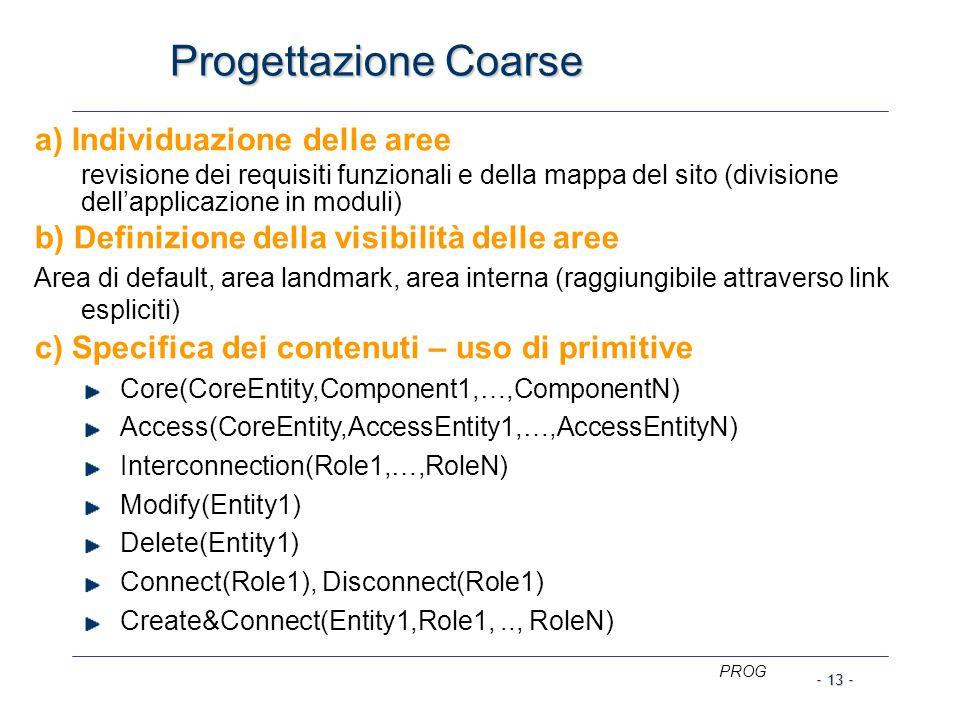 PROG - 13 - Progettazione Coarse a) Individuazione delle aree revisione dei requisiti funzionali e della mappa del sito (divisione dell'applicazione in moduli) b) Definizione della visibilità delle aree Area di default, area landmark, area interna (raggiungibile attraverso link espliciti) c) Specifica dei contenuti – uso di primitive Core(CoreEntity,Component1,…,ComponentN) Access(CoreEntity,AccessEntity1,…,AccessEntityN) Interconnection(Role1,…,RoleN) Modify(Entity1) Delete(Entity1) Connect(Role1), Disconnect(Role1) Create&Connect(Entity1,Role1,.., RoleN)