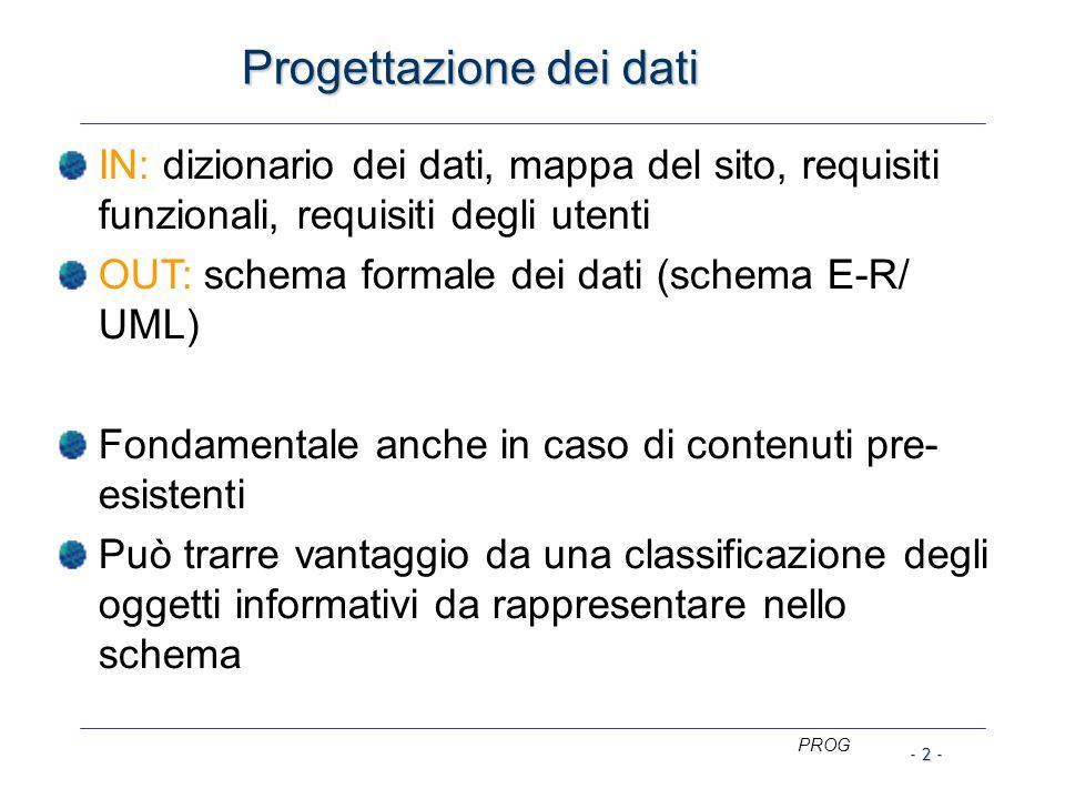 PROG - 2 - Progettazione dei dati IN: dizionario dei dati, mappa del sito, requisiti funzionali, requisiti degli utenti OUT: schema formale dei dati (schema E-R/ UML) Fondamentale anche in caso di contenuti pre- esistenti Può trarre vantaggio da una classificazione degli oggetti informativi da rappresentare nello schema