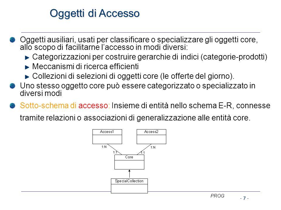 PROG - 7 - Oggetti di Accesso Oggetti ausiliari, usati per classificare o specializzare gli oggetti core, allo scopo di facilitarne l'accesso in modi