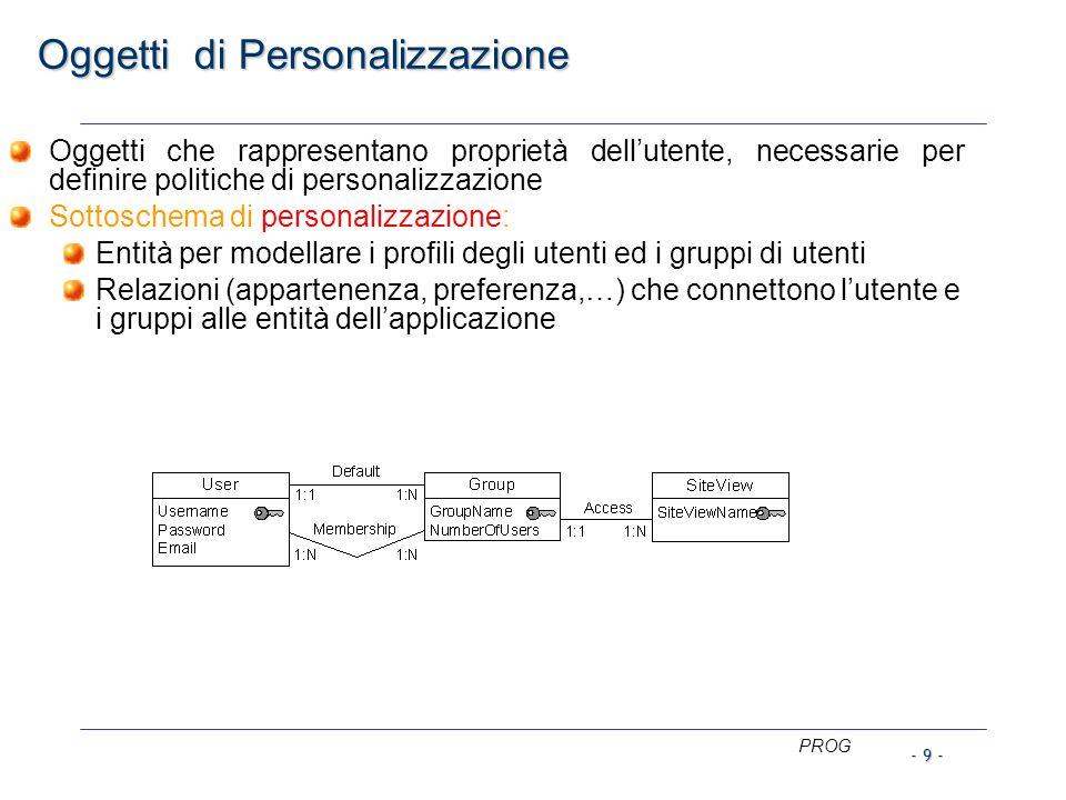 PROG - 9 - Oggetti di Personalizzazione Oggetti che rappresentano proprietà dell'utente, necessarie per definire politiche di personalizzazione Sottos