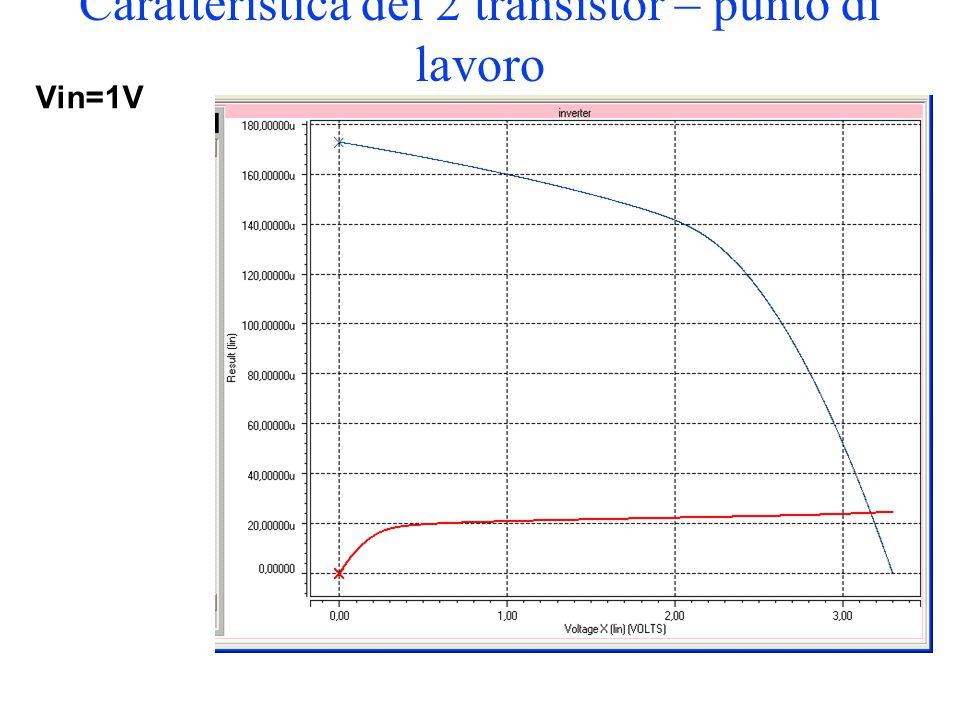 Caratteristica dei 2 transistor – punto di lavoro Vin=1V