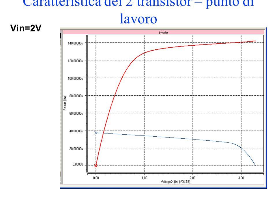 Caratteristica dei 2 transistor – punto di lavoro Vin=2V