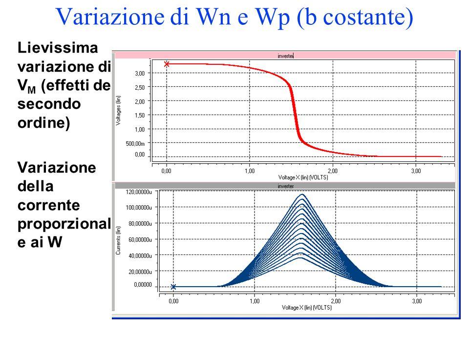 Variazione di Wn e Wp (b costante) Lievissima variazione di V M (effetti del secondo ordine) Variazione della corrente proporzional e ai W