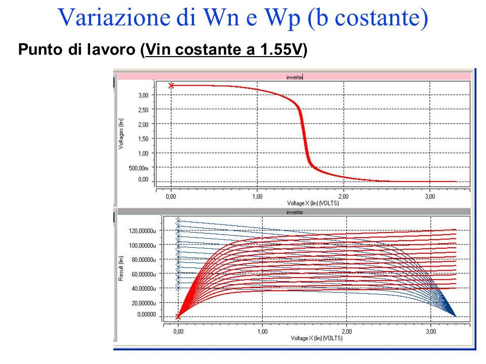 Variazione di Wn e Wp (b costante) Punto di lavoro (Vin costante a 1.55V)