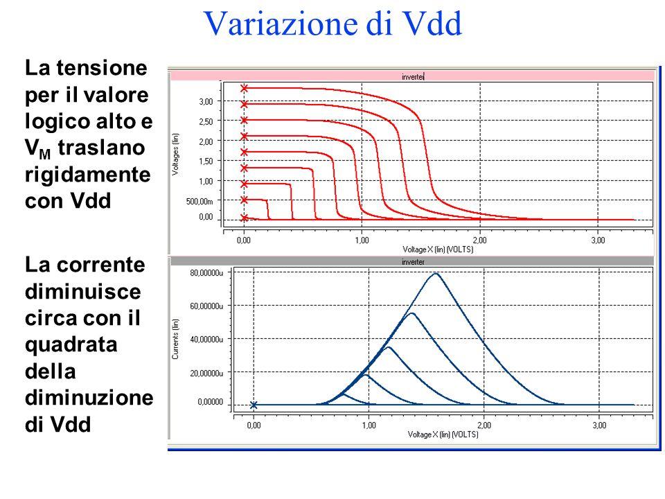 Variazione di Vdd La tensione per il valore logico alto e V M traslano rigidamente con Vdd La corrente diminuisce circa con il quadrata della diminuzi